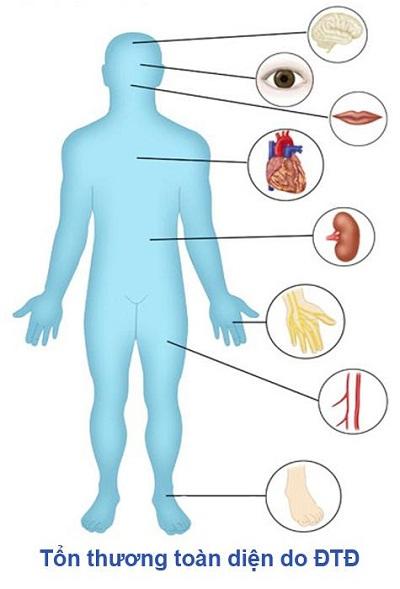 Bệnh lý thần kinh là gì? Nguyên nhân và phương pháp điều trị bệnh